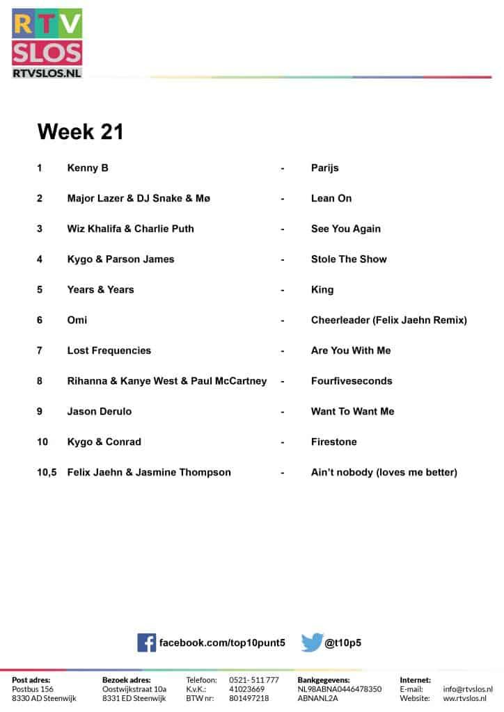 Week 21